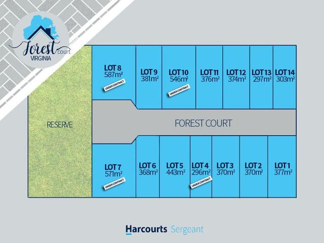 Forest Court, SA 5120